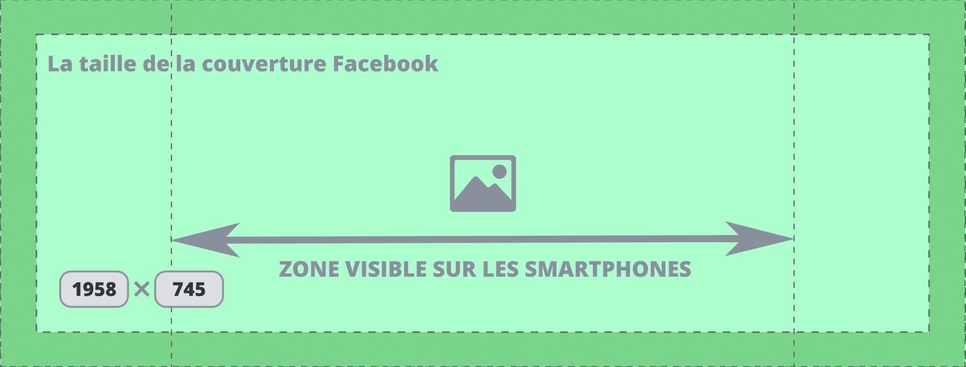 La taille de la couverture Facebook