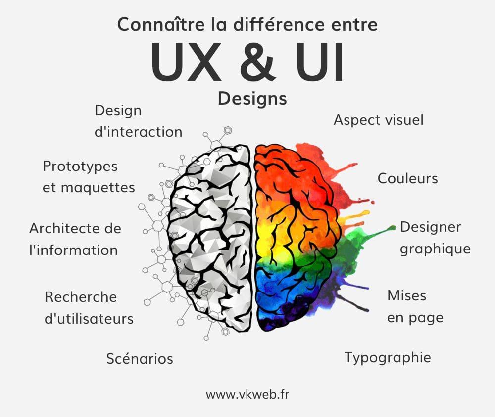 UX UI Designs