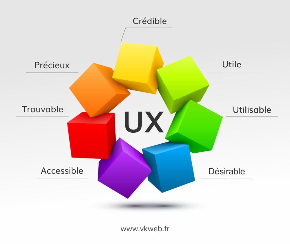 element of UX design