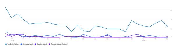 newGA-graph