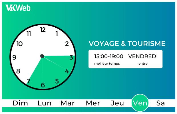Voyage & Tourisme