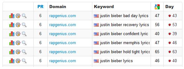 rap genius ranking