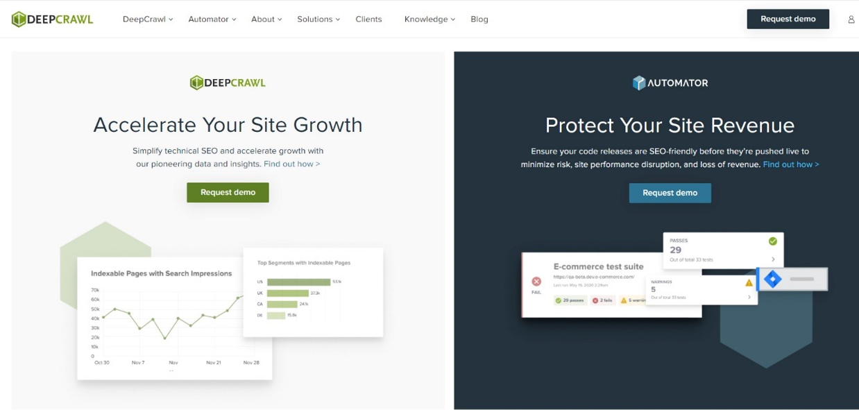 Accelerate Your Site Growth
