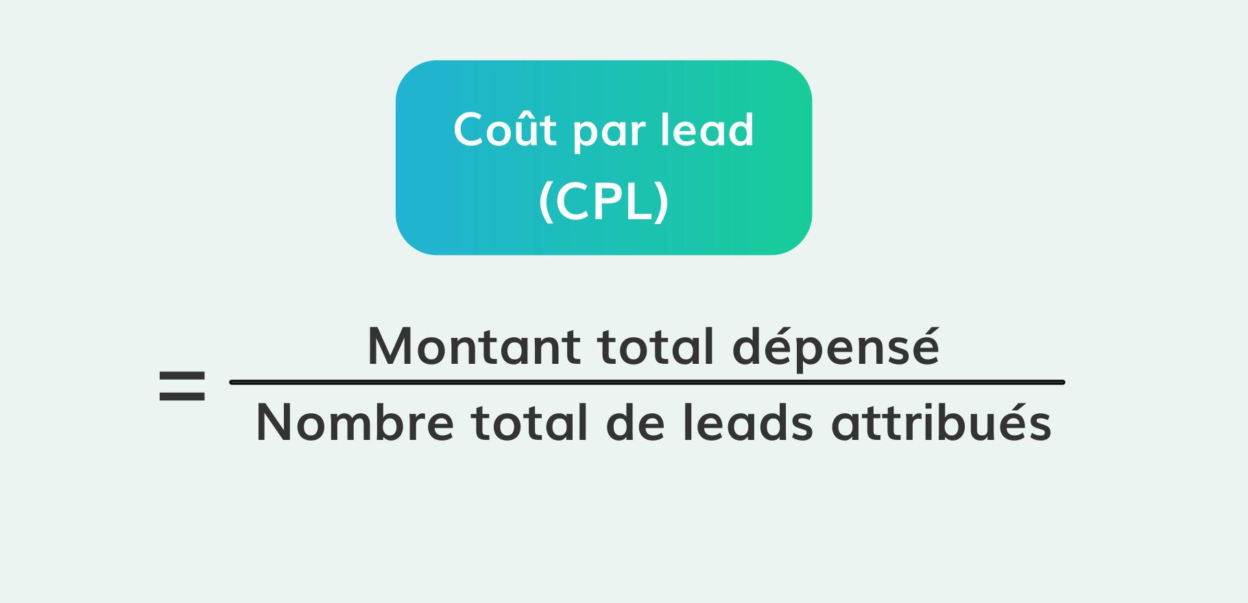Cout-par-lead-CTR