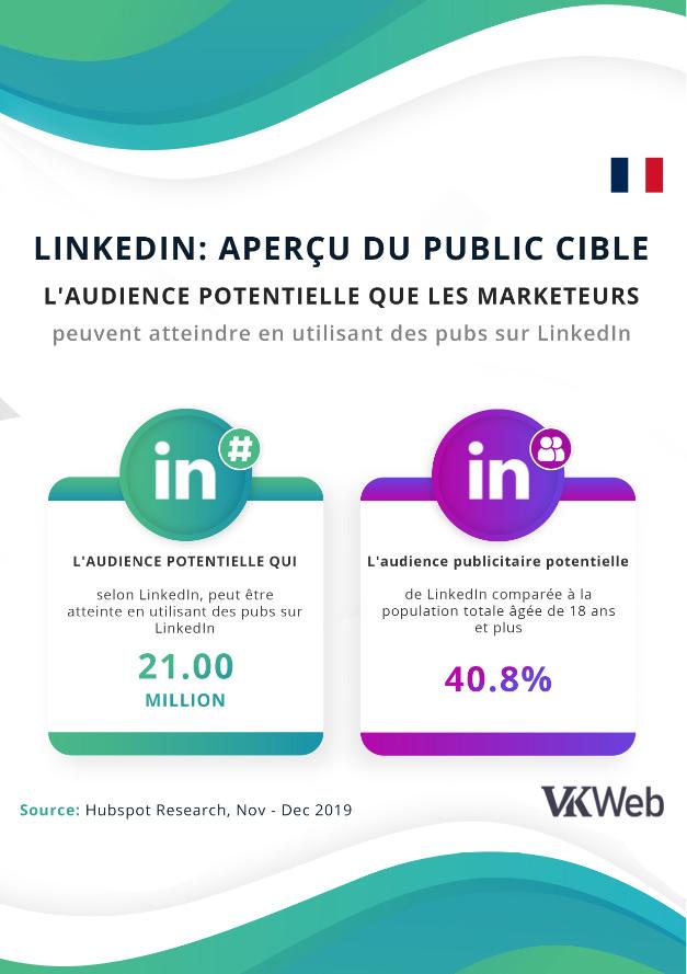 VKweb_linkedin_France_Nov-Dec_2019