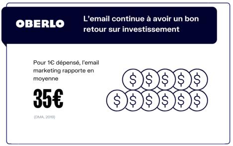 Le-marketing-par-courriel