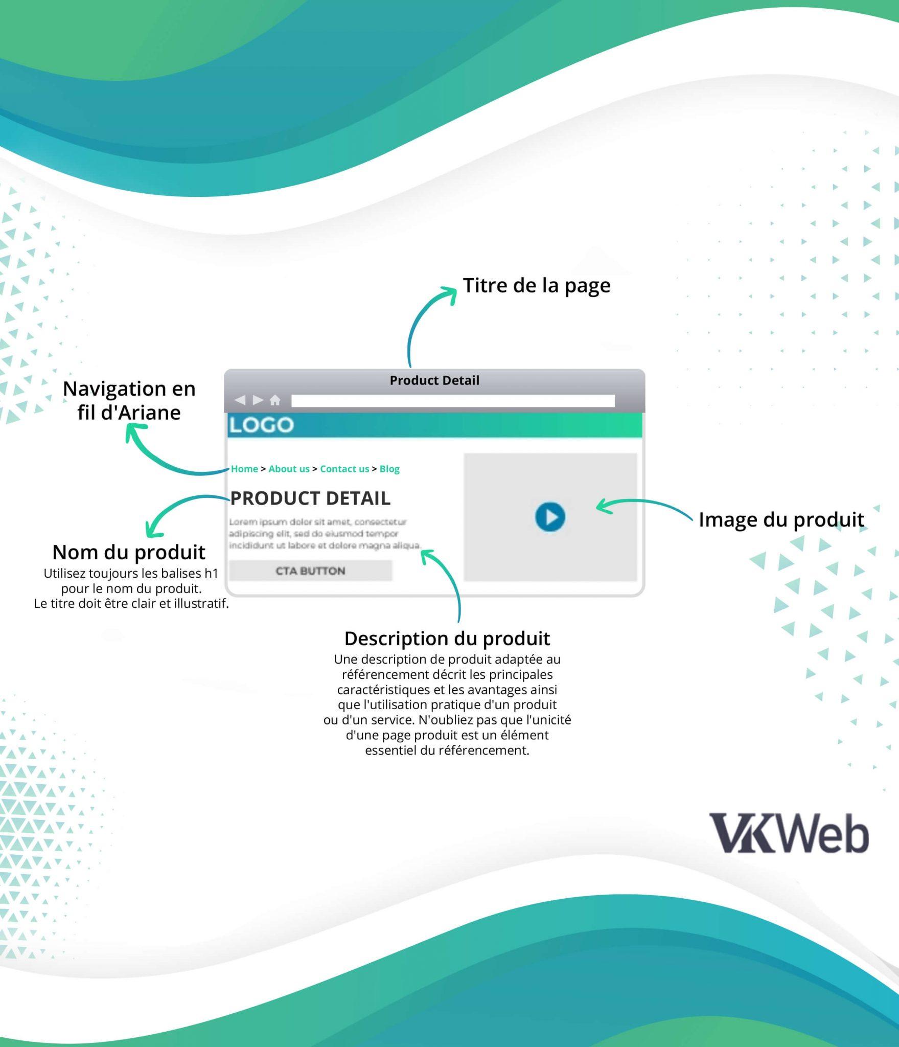Un facteur fondamental pour que votre produit soit vendu dans votre boutique en ligne est la façon dont il est présenté. Soignez les descriptions.