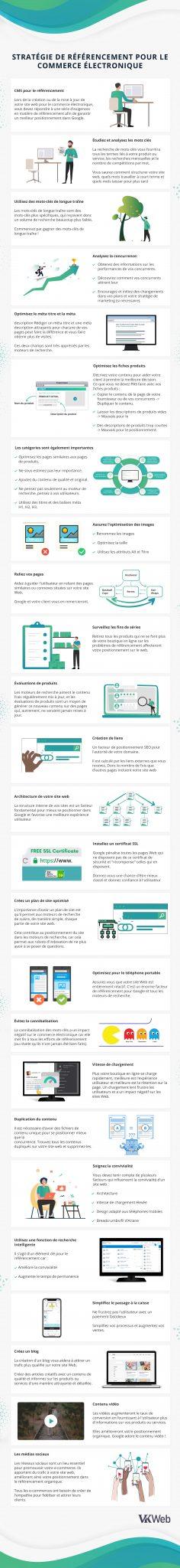 VKweb-Version-2-infographics