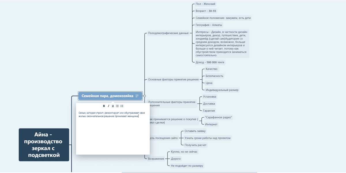 Fragment Mind Map decrivant un segment du public cible