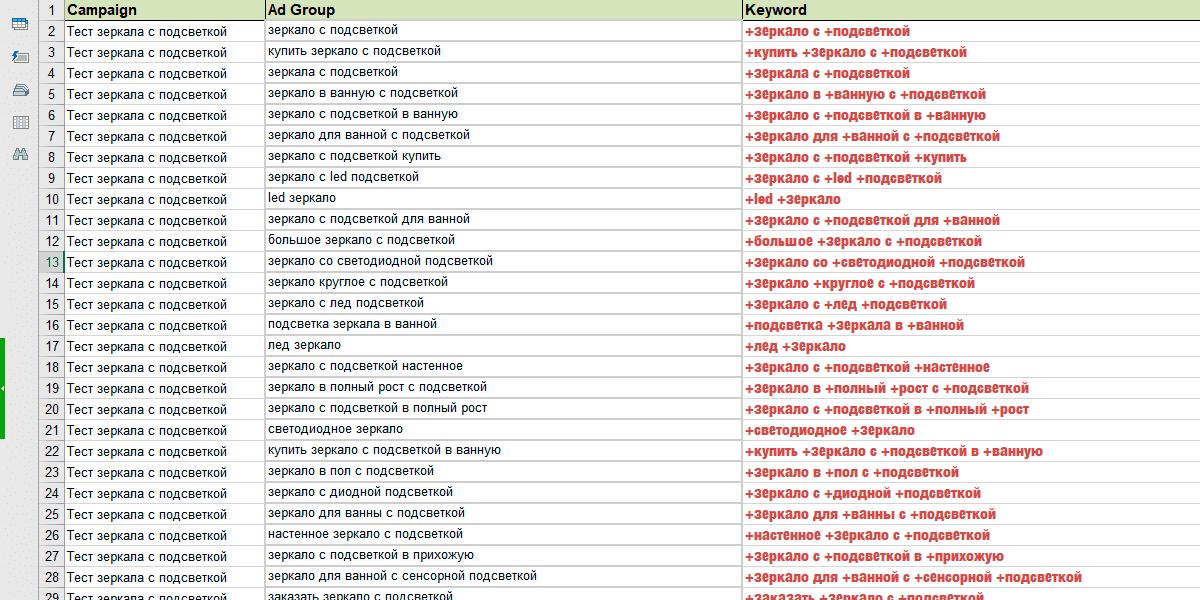 Liste de mots cles pour une campagne publicitaire